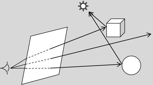 Схема обратной трассировки лучей